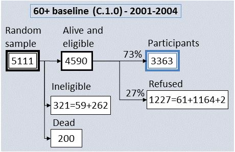 baseline_1